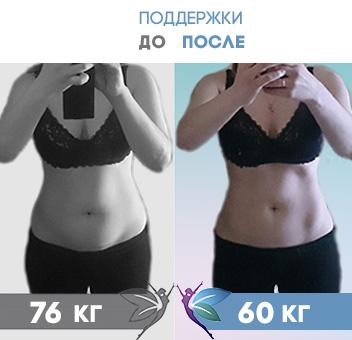 Центр коррекции веса - результат поддержки